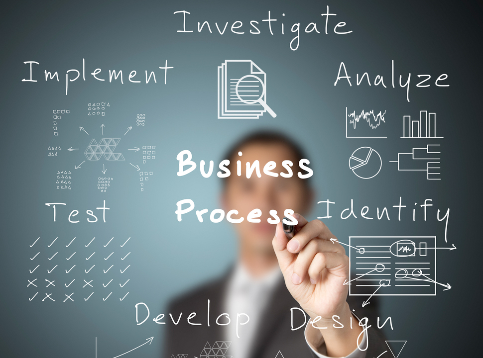 Value of Business Process Design